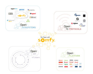 So-open-with-somfy